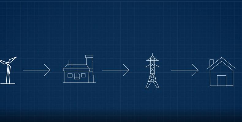 Альтернативные источники энергии в Жамбылской области