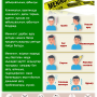 Инфографика: Қазақстан Республикасы Денсаулық сақтау министрлігі ата-аналарға осы кезеңдеөте сақ болуға кеңес береді