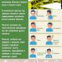 Инфографика: признаки менингита у вашего ребенка